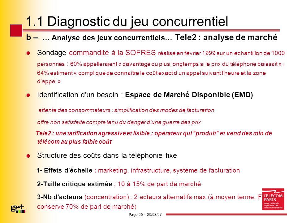 Page 35 – 20/03/07 1.1 Diagnostic du jeu concurrentiel b – … Analyse des jeux concurrentiels… Tele2 : analyse de marché Sondage commandité à la SOFRES