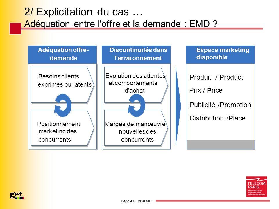 Page 41 – 20/03/07 2/ Explicitation du cas … Adéquation entre l'offre et la demande : EMD ? Adéquation offre- demande Adéquation offre- demande Besoin