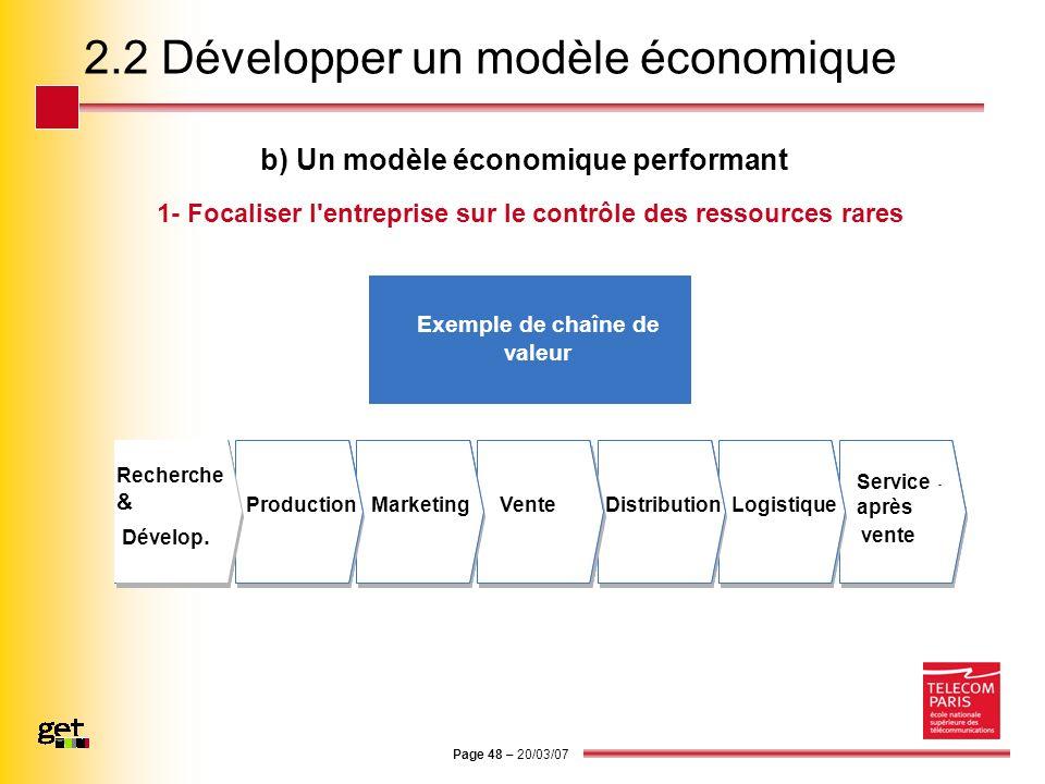Page 48 – 20/03/07 2.2 Développer un modèle économique b) Un modèle économique performant 1- Focaliser l'entreprise sur le contrôle des ressources rar