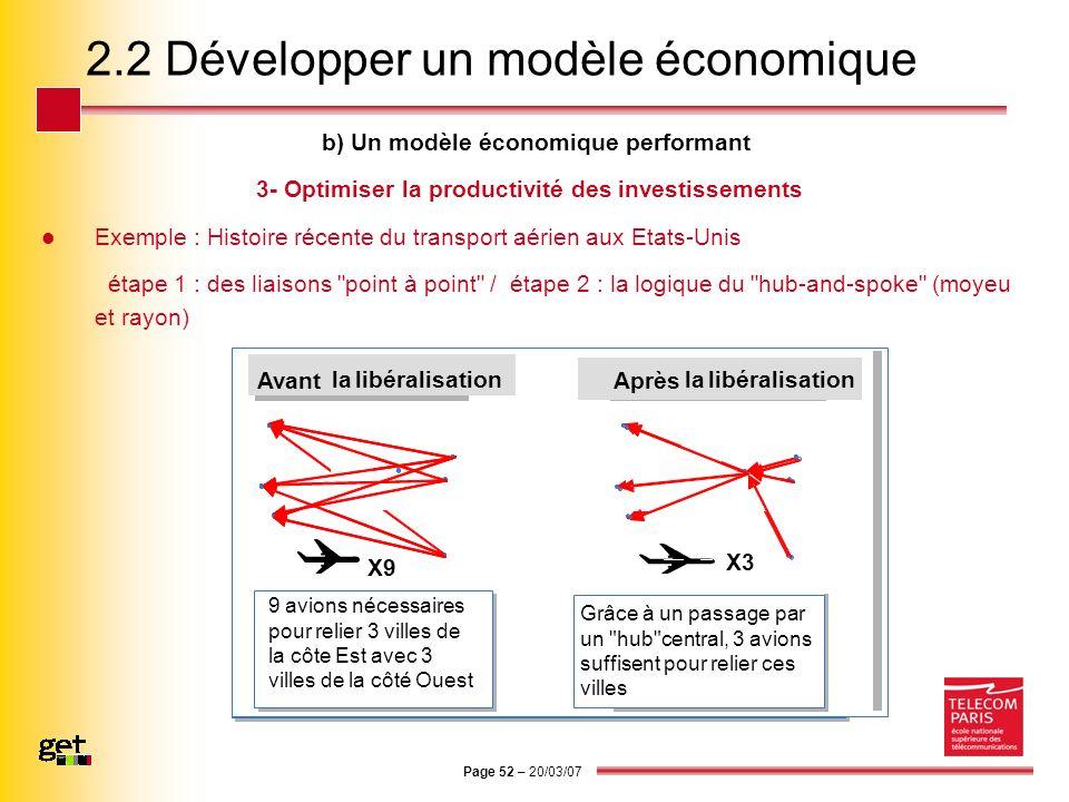 Page 52 – 20/03/07 2.2 Développer un modèle économique b) Un modèle économique performant 3- Optimiser la productivité des investissements Exemple : H