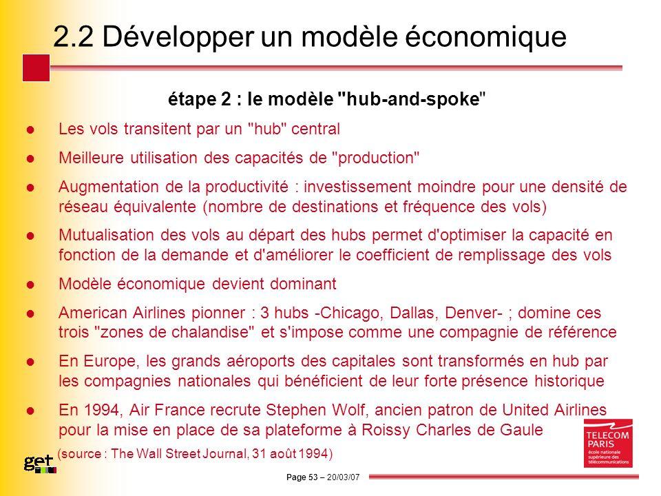 Page 53 – 20/03/07 2.2 Développer un modèle économique étape 2 : le modèle