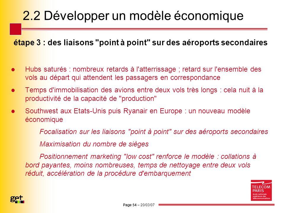 Page 54 – 20/03/07 2.2 Développer un modèle économique étape 3 : des liaisons