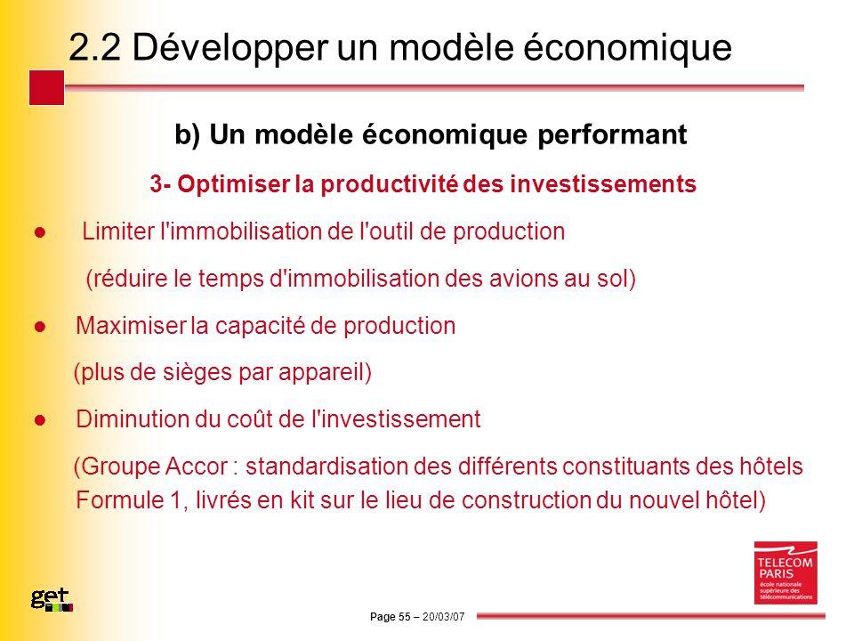 Page 55 – 20/03/07 2.2 Développer un modèle économique b) Un modèle économique performant 3- Optimiser la productivité des investissements Limiter l'i