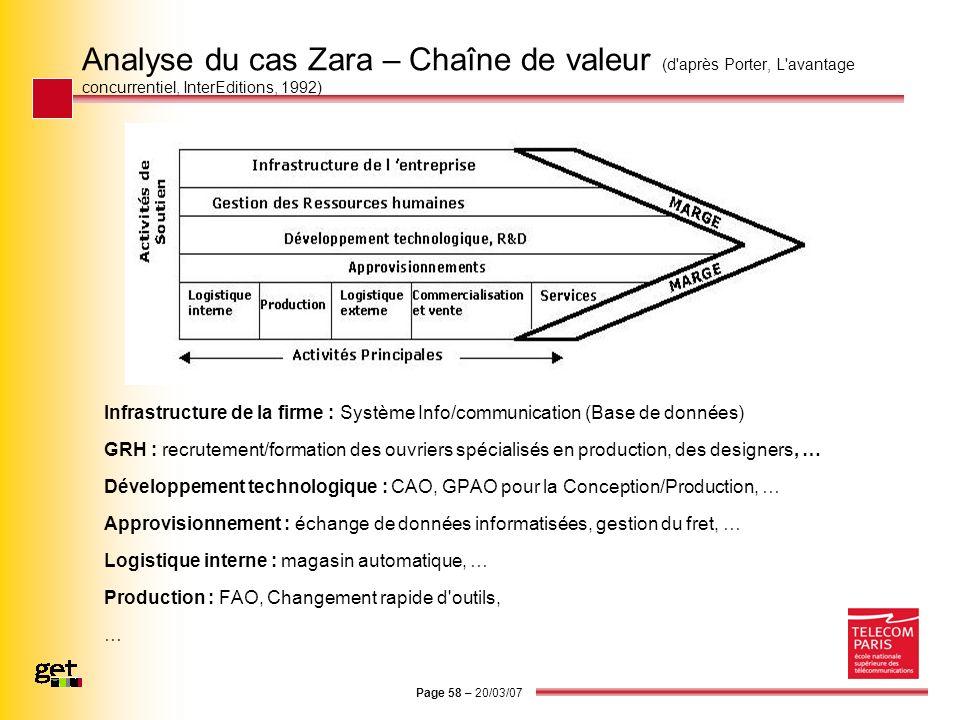 Page 58 – 20/03/07 Analyse du cas Zara – Chaîne de valeur (d'après Porter, L'avantage concurrentiel, InterEditions, 1992) Infrastructure de la firme :