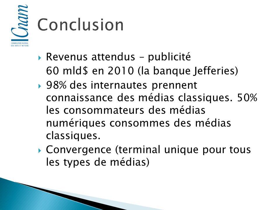 Conclusion Revenus attendus – publicité 60 mld$ en 2010 (la banque Jefferies) 98% des internautes prennent connaissance des médias classiques. 50% les