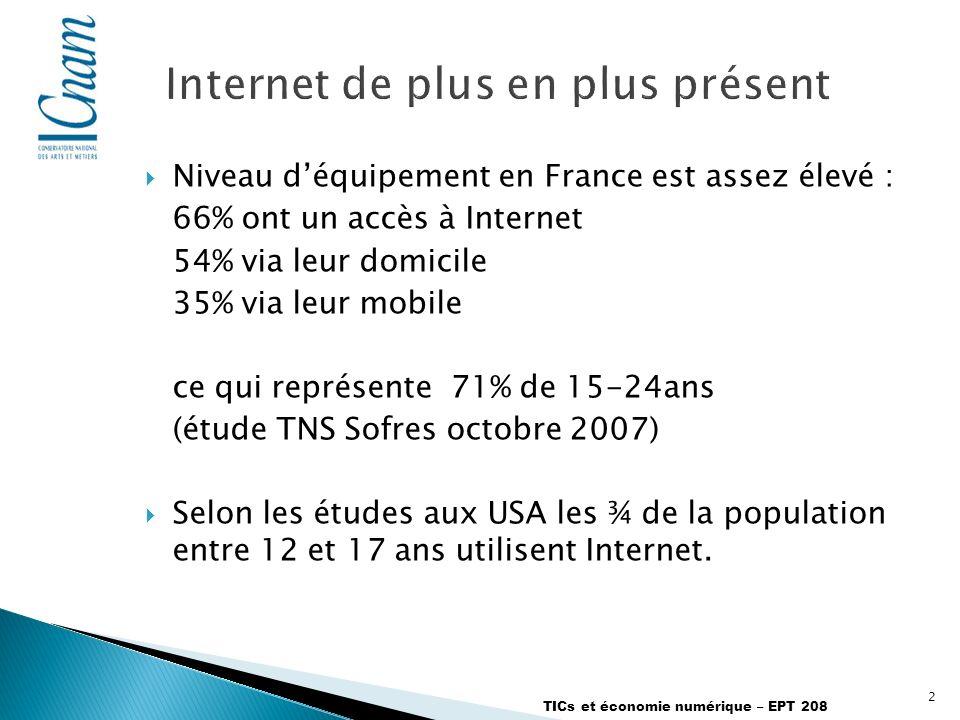 Internet de plus en plus présent Niveau déquipement en France est assez élevé : 66% ont un accès à Internet 54% via leur domicile 35% via leur mobile ce qui représente 71% de 15-24ans (étude TNS Sofres octobre 2007) Selon les études aux USA les ¾ de la population entre 12 et 17 ans utilisent Internet.
