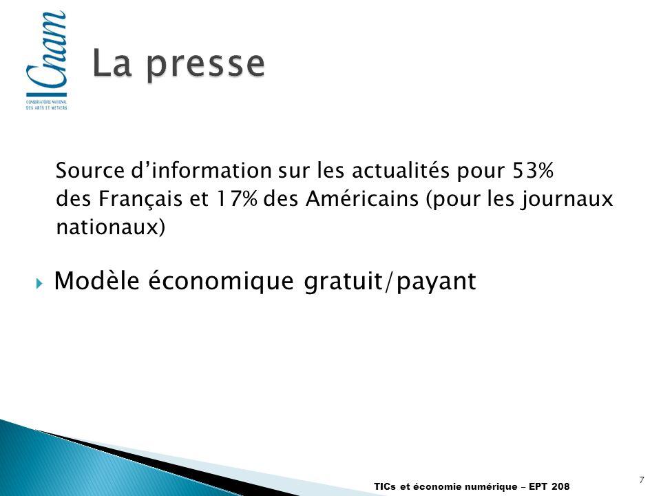 7 Source dinformation sur les actualités pour 53% des Français et 17% des Américains (pour les journaux nationaux) Modèle économique gratuit/payant