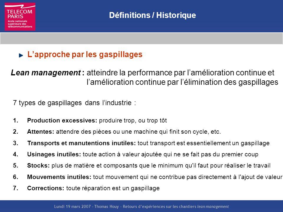 Lundi 19 mars 2007 – Thomas Houy – Retours dexpériences sur les chantiers lean management Lapproche par les gaspillages Définitions / Historique Lean