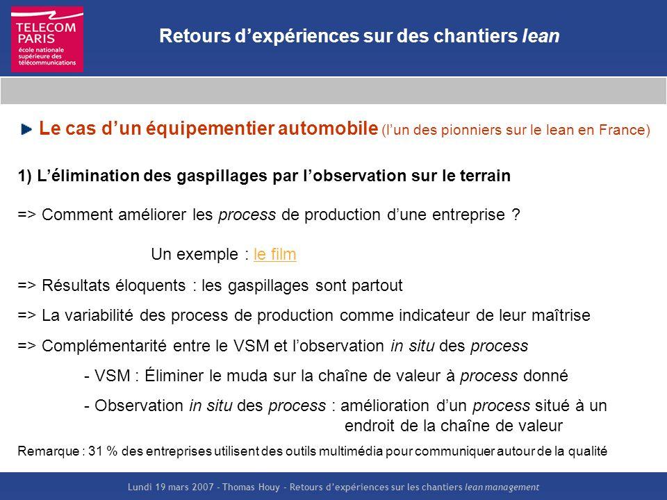 Lundi 19 mars 2007 – Thomas Houy – Retours dexpériences sur les chantiers lean management Retours dexpériences sur des chantiers lean Le cas dun équip