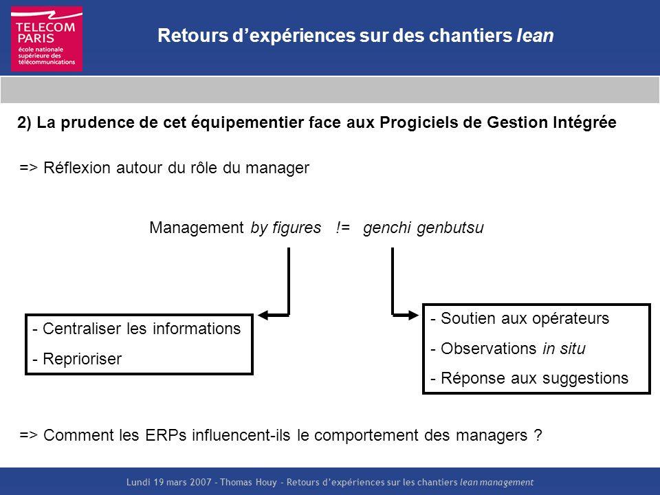 Lundi 19 mars 2007 – Thomas Houy – Retours dexpériences sur les chantiers lean management Retours dexpériences sur des chantiers lean 2) La prudence d