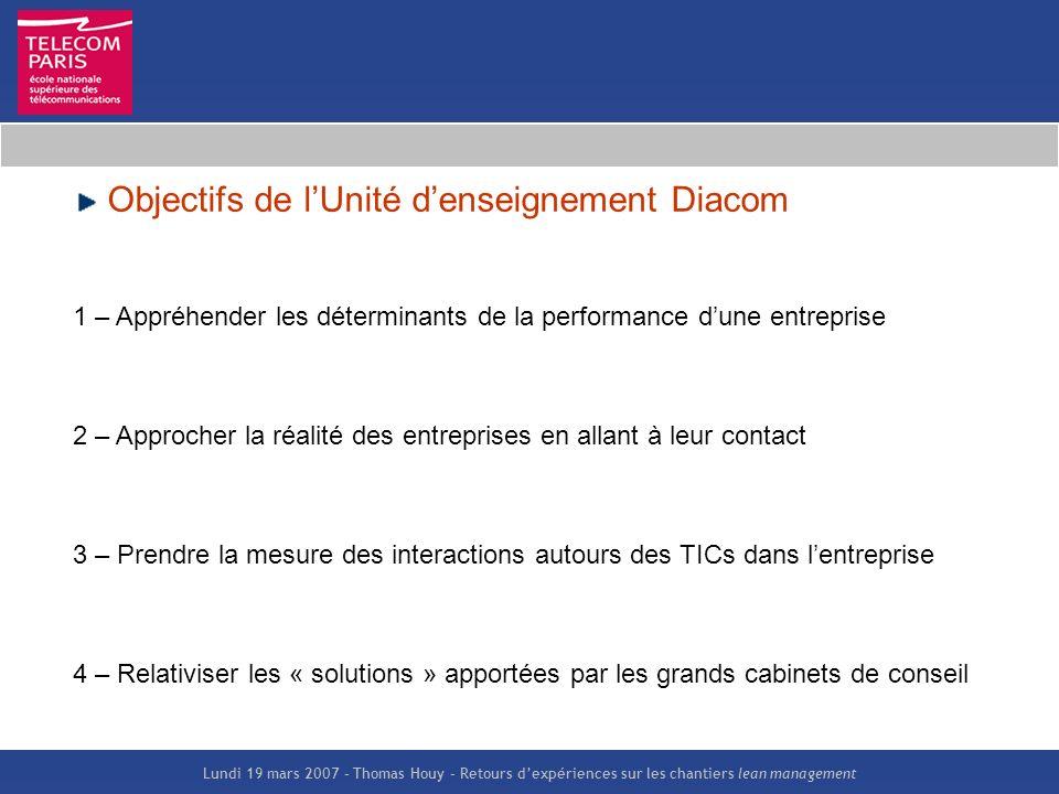 Lundi 19 mars 2007 – Thomas Houy – Retours dexpériences sur les chantiers lean management Objectifs de lUnité denseignement Diacom 1 – Appréhender les