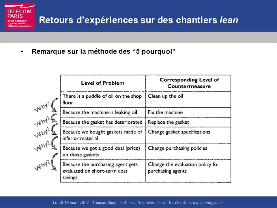 Lundi 19 mars 2007 – Thomas Houy – Retours dexpériences sur les chantiers lean management Retours dexpériences sur des chantiers lean Remarque sur la