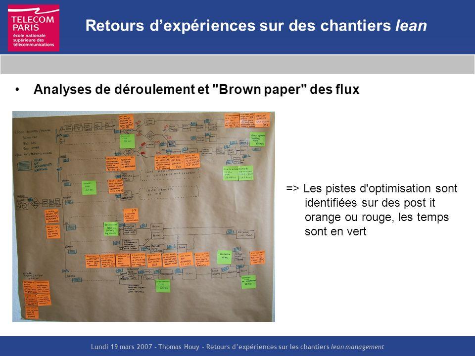 Lundi 19 mars 2007 – Thomas Houy – Retours dexpériences sur les chantiers lean management Retours dexpériences sur des chantiers lean Analyses de déro
