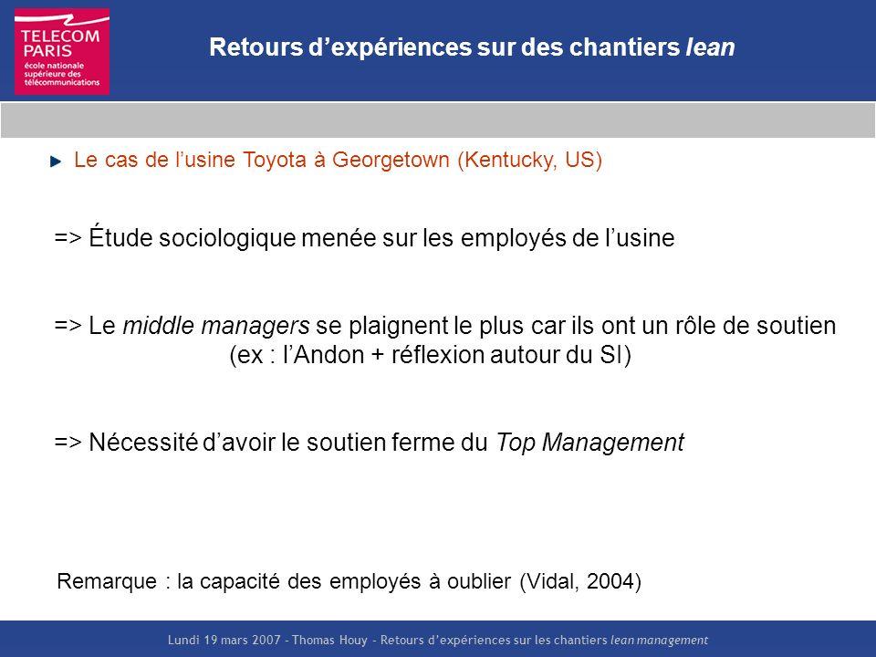 Lundi 19 mars 2007 – Thomas Houy – Retours dexpériences sur les chantiers lean management Retours dexpériences sur des chantiers lean => Étude sociolo