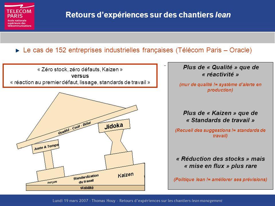 Lundi 19 mars 2007 – Thomas Houy – Retours dexpériences sur les chantiers lean management Retours dexpériences sur des chantiers lean Le cas de 152 en