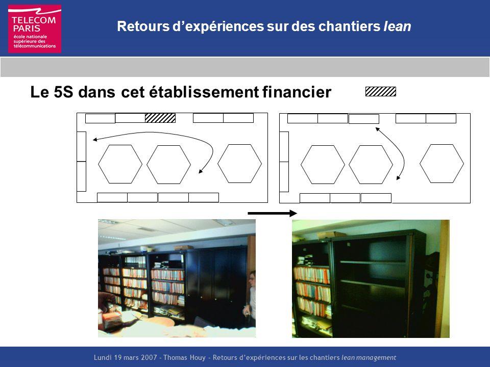 Lundi 19 mars 2007 – Thomas Houy – Retours dexpériences sur les chantiers lean management Retours dexpériences sur des chantiers lean Le 5S dans cet é