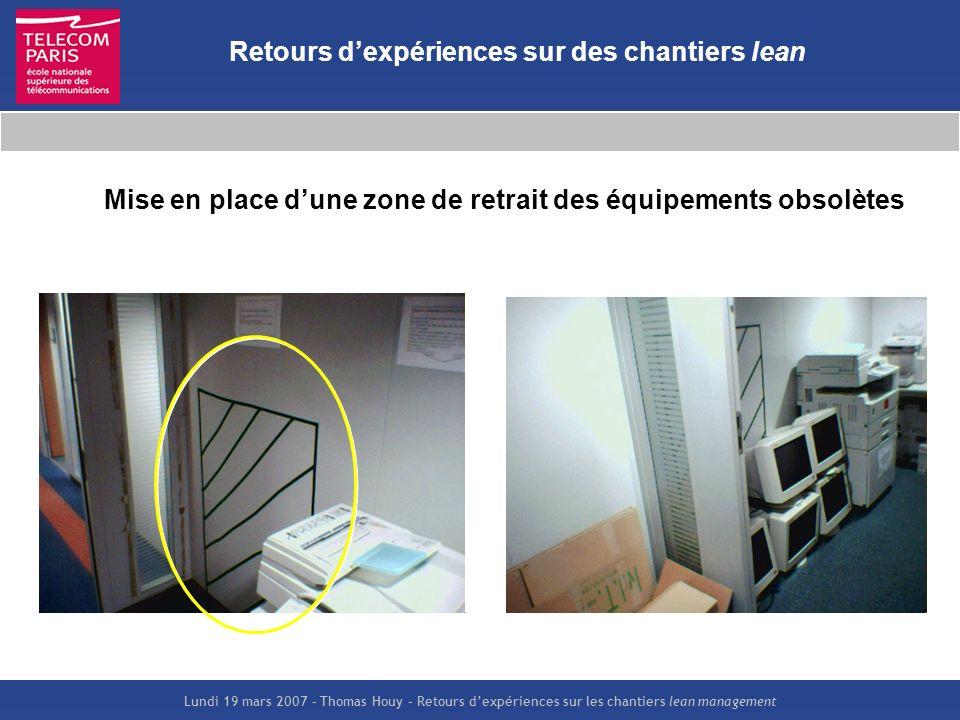 Lundi 19 mars 2007 – Thomas Houy – Retours dexpériences sur les chantiers lean management Retours dexpériences sur des chantiers lean Mise en place du