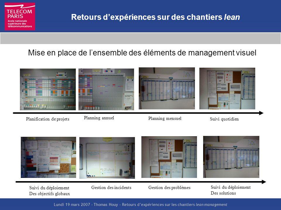 Lundi 19 mars 2007 – Thomas Houy – Retours dexpériences sur les chantiers lean management Mise en place de lensemble des éléments de management visuel