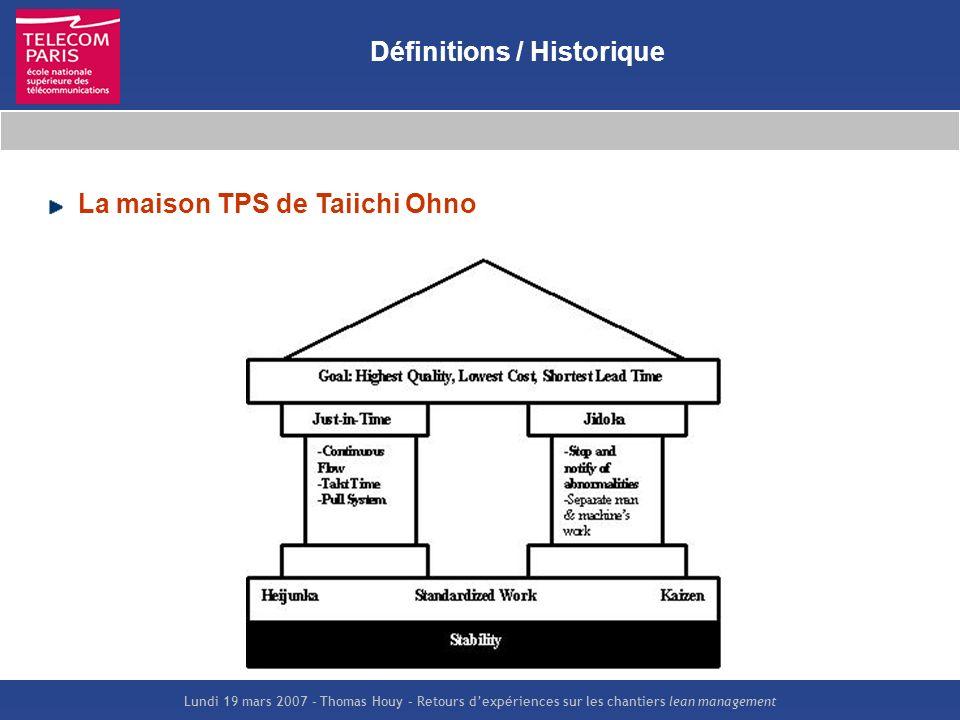 Lundi 19 mars 2007 – Thomas Houy – Retours dexpériences sur les chantiers lean management Définitions / Historique La maison TPS de Taiichi Ohno