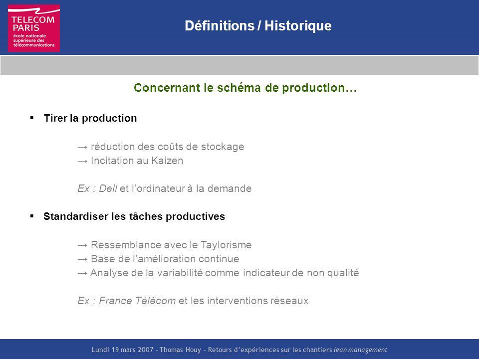 Lundi 19 mars 2007 – Thomas Houy – Retours dexpériences sur les chantiers lean management Tirer la production réduction des coûts de stockage Incitati