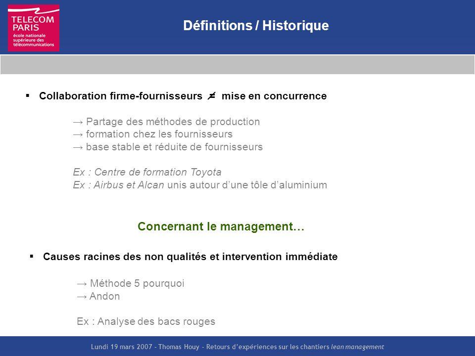 Lundi 19 mars 2007 – Thomas Houy – Retours dexpériences sur les chantiers lean management Définitions / Historique Collaboration firme-fournisseurs =