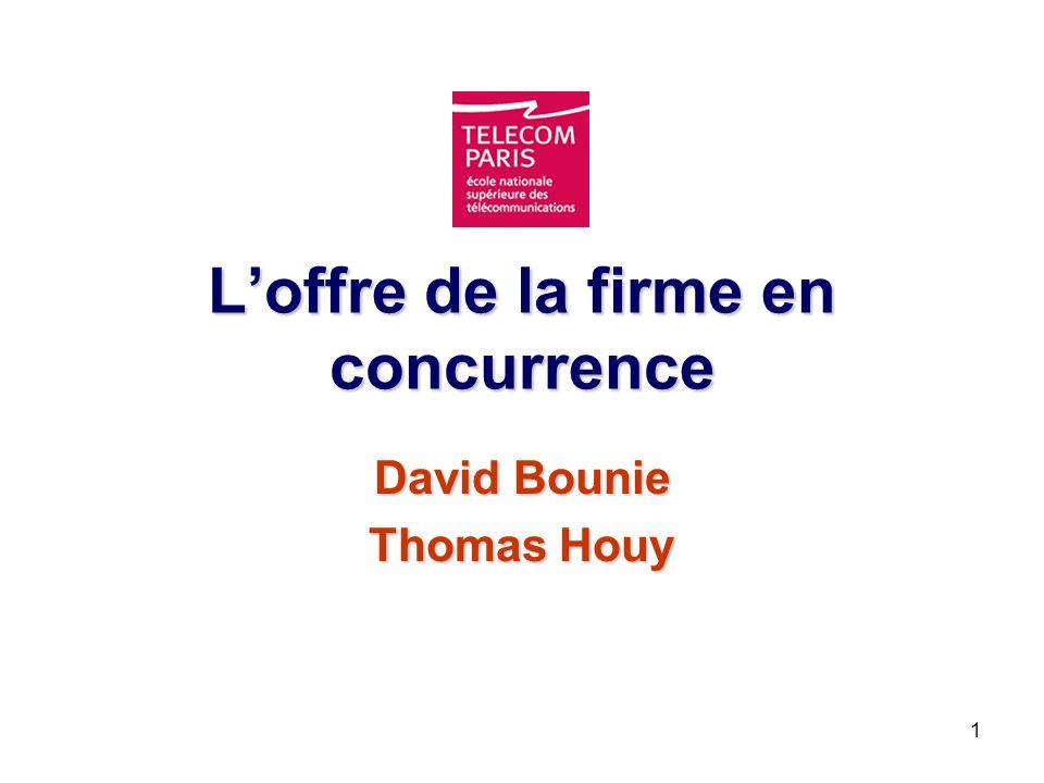1 Loffre de la firme en concurrence David Bounie Thomas Houy