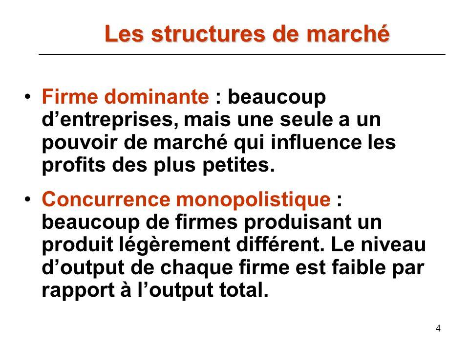 4 Les structures de marché Les structures de marché Firme dominante : beaucoup dentreprises, mais une seule a un pouvoir de marché qui influence les p