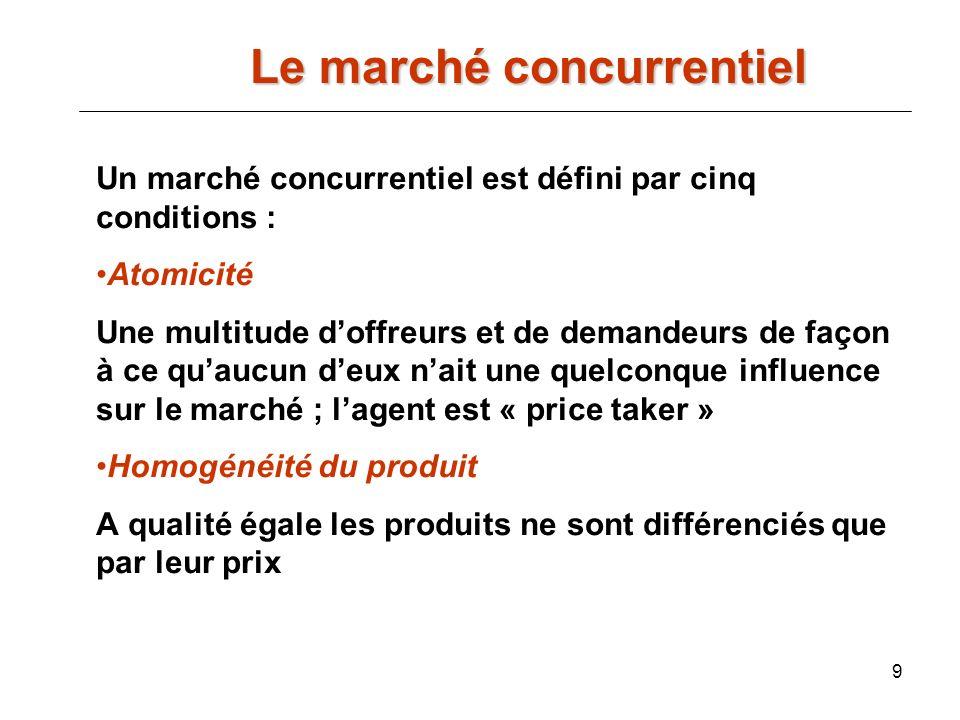9 Un marché concurrentiel est défini par cinq conditions : Atomicité Une multitude doffreurs et de demandeurs de façon à ce quaucun deux nait une quel