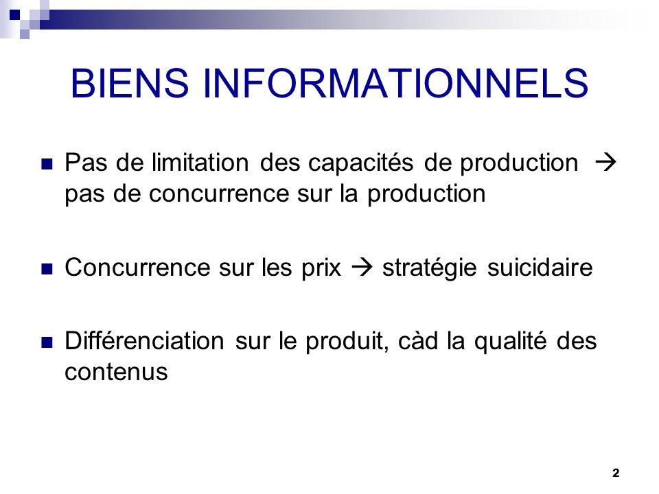2 BIENS INFORMATIONNELS Pas de limitation des capacités de production pas de concurrence sur la production Concurrence sur les prix stratégie suicidai