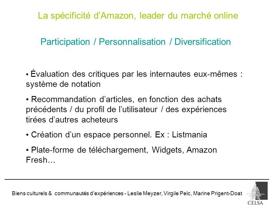 Biens culturels & communautés dexpériences - Leslie Meyzer, Virgile Pelc, Marine Prigent-Doat La spécificité dAmazon, leader du marché online Particip