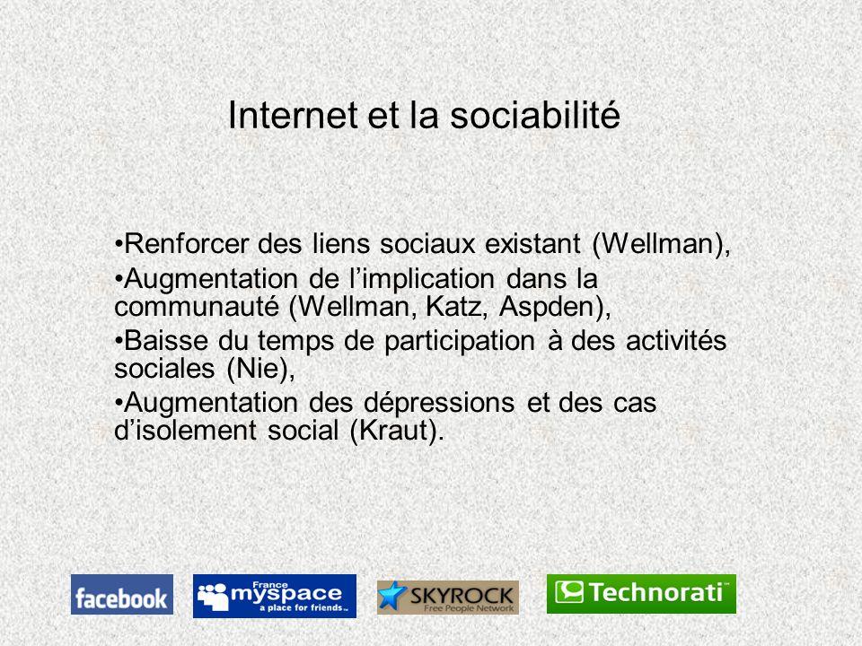 Internet et la sociabilité Renforcer des liens sociaux existant (Wellman), Augmentation de limplication dans la communauté (Wellman, Katz, Aspden), Ba