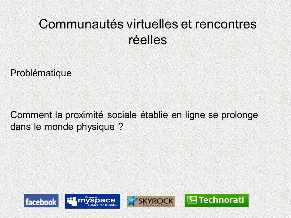 Communautés virtuelles et rencontres réelles Problématique Comment la proximité sociale établie en ligne se prolonge dans le monde physique ?