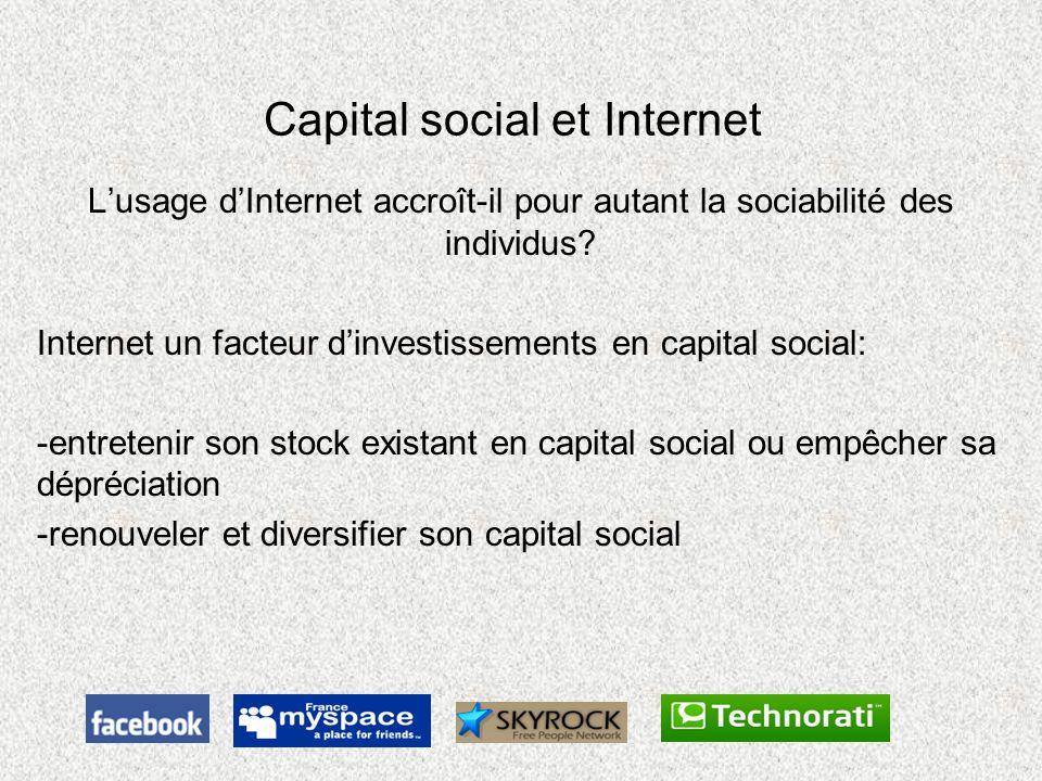 Capital social et Internet Lusage dInternet accroît-il pour autant la sociabilité des individus? Internet un facteur dinvestissements en capital socia