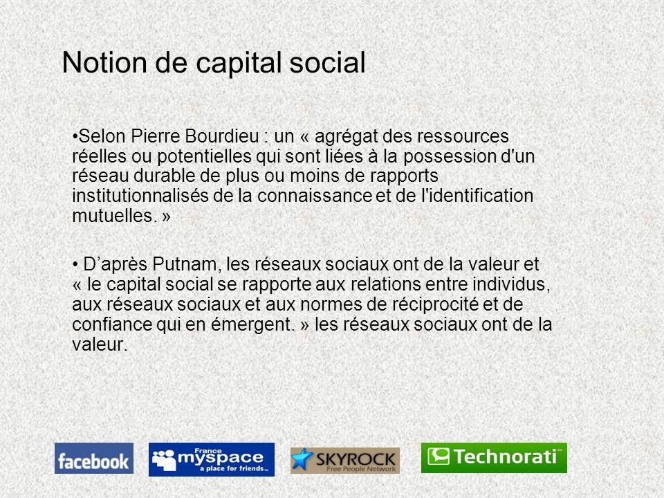 Notion de capital social Selon Pierre Bourdieu : un « agrégat des ressources réelles ou potentielles qui sont liées à la possession d'un réseau durabl