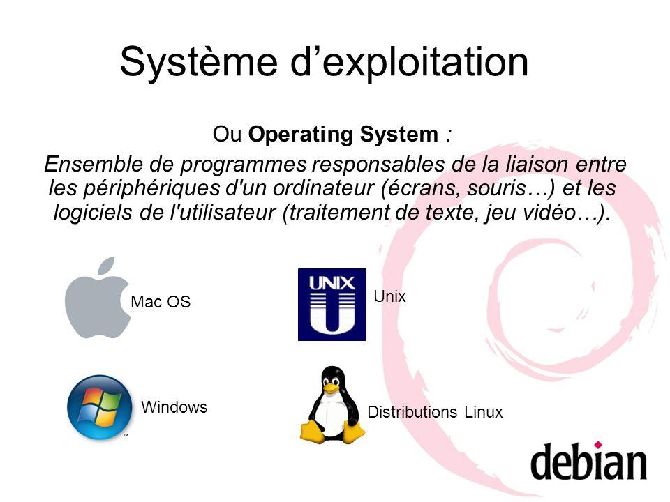 Système dexploitation Ou Operating System : Ensemble de programmes responsables de la liaison entre les périphériques d'un ordinateur (écrans, souris…