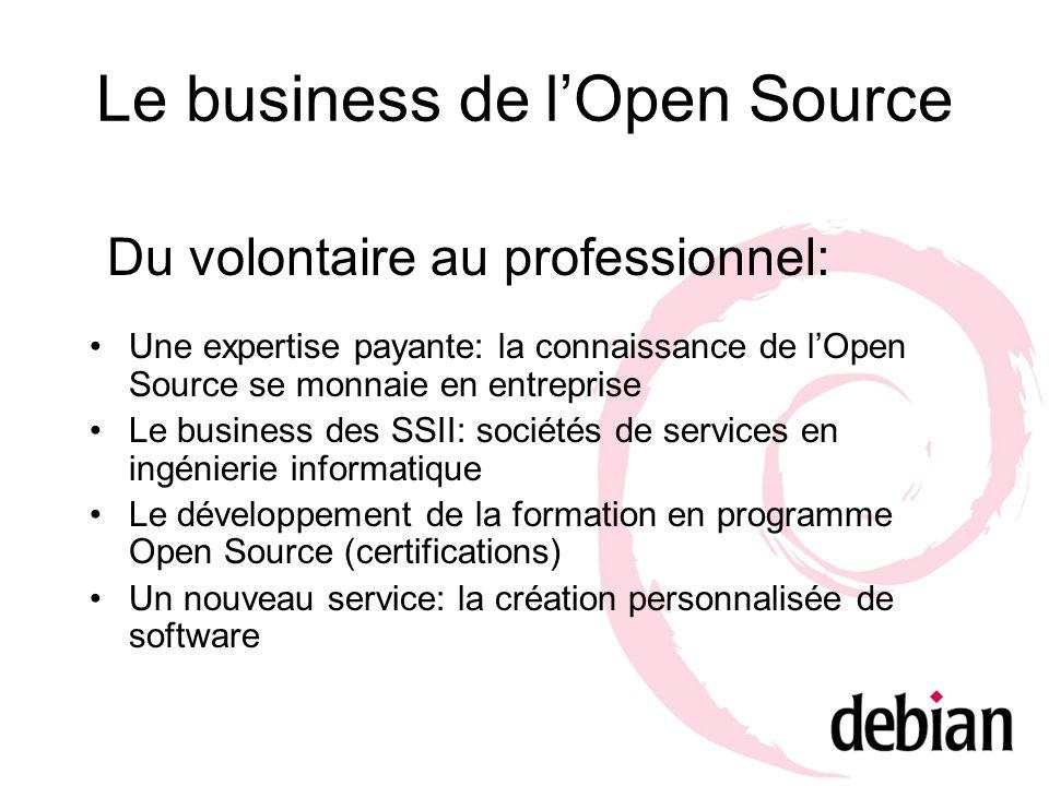 Le business de lOpen Source Une expertise payante: la connaissance de lOpen Source se monnaie en entreprise Le business des SSII: sociétés de services