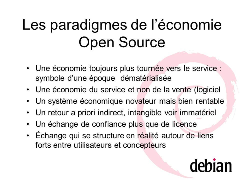 Les paradigmes de léconomie Open Source Une économie toujours plus tournée vers le service : symbole dune époque dématérialisée Une économie du servic
