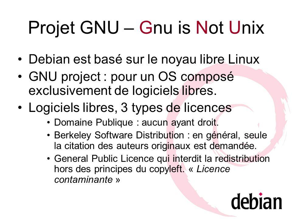 Projet GNU – Gnu is Not Unix Debian est basé sur le noyau libre Linux GNU project : pour un OS composé exclusivement de logiciels libres. Logiciels li