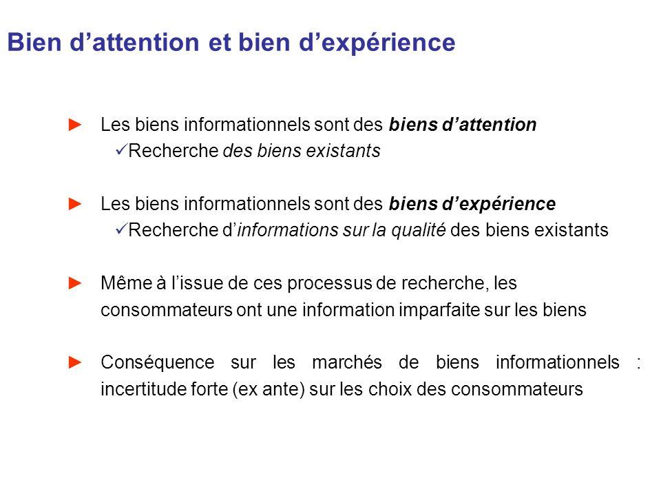 Bien dattention et bien dexpérience Les biens informationnels sont des biens dattention Recherche des biens existants Les biens informationnels sont d