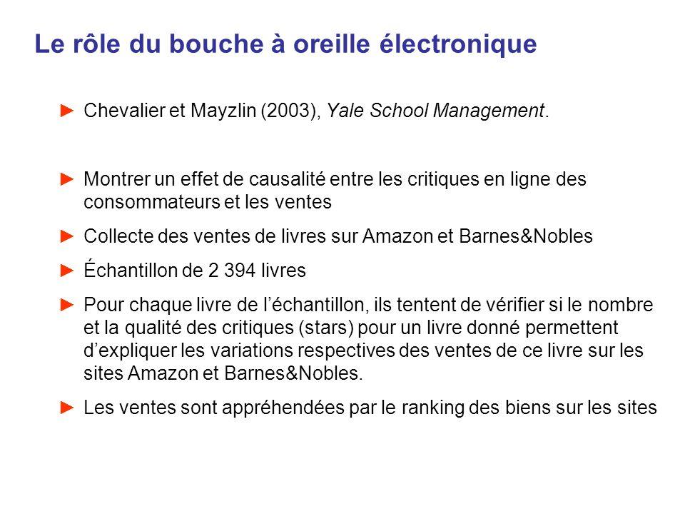 Le rôle du bouche à oreille électronique Chevalier et Mayzlin (2003), Yale School Management. Montrer un effet de causalité entre les critiques en lig