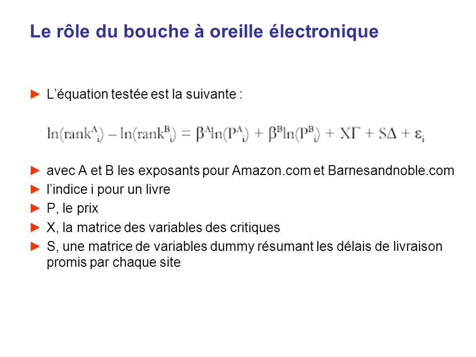 Le rôle du bouche à oreille électronique Léquation testée est la suivante : avec A et B les exposants pour Amazon.com et Barnesandnoble.com lindice i