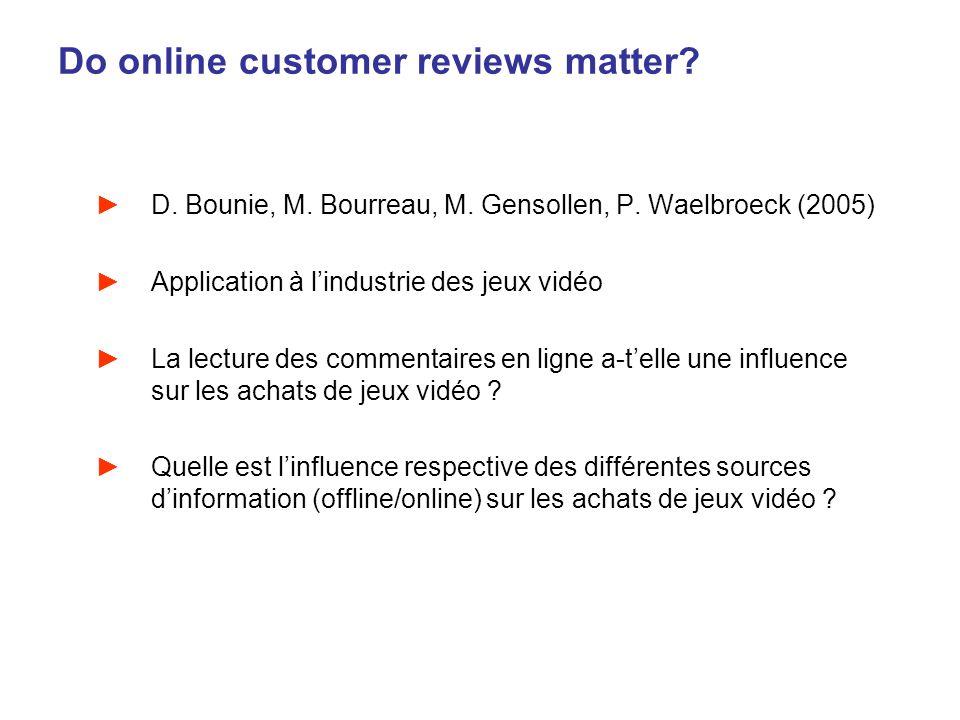 Do online customer reviews matter? D. Bounie, M. Bourreau, M. Gensollen, P. Waelbroeck (2005) Application à lindustrie des jeux vidéo La lecture des c