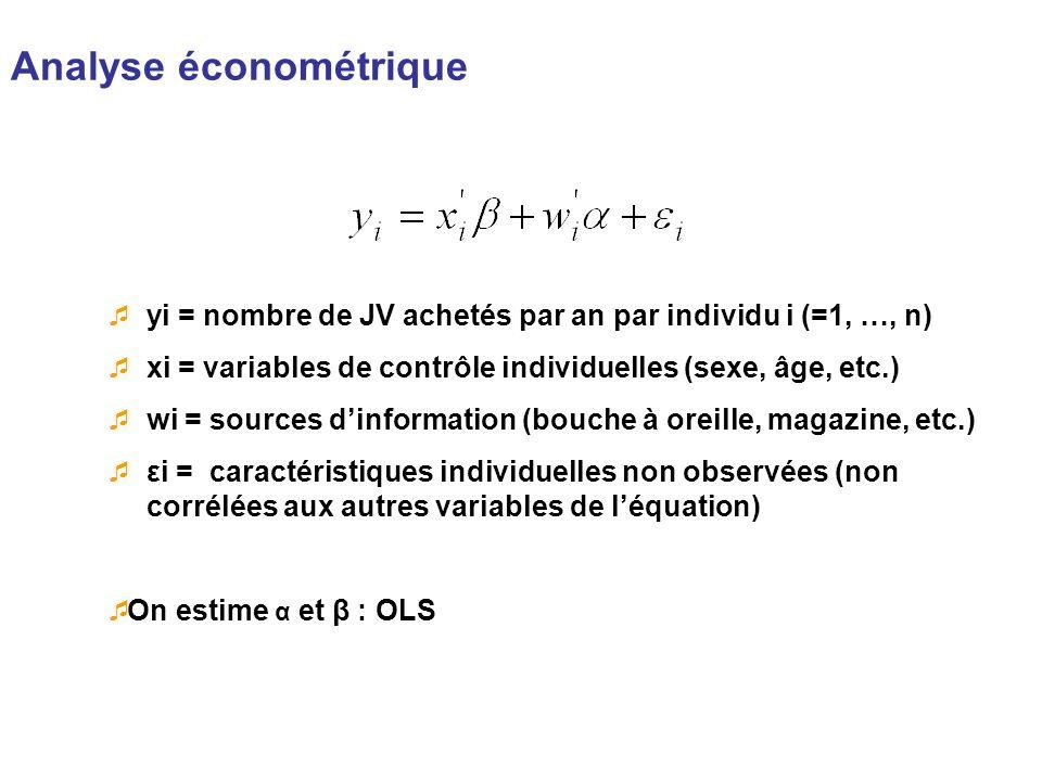 Analyse économétrique yi = nombre de JV achetés par an par individu i (=1, …, n) xi = variables de contrôle individuelles (sexe, âge, etc.) wi = sourc