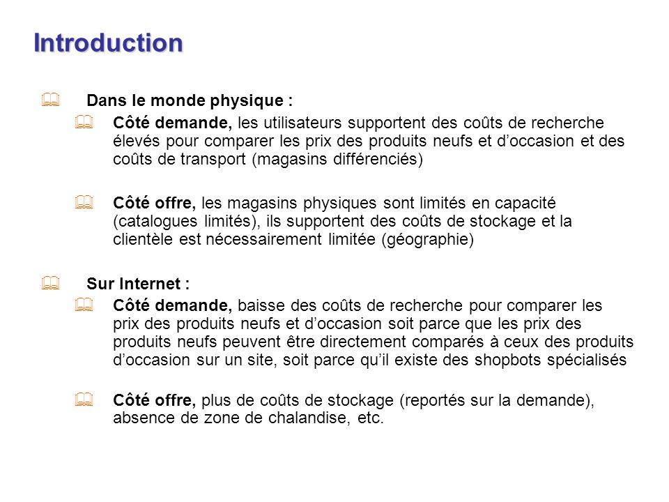 Introduction Dans le monde physique : Côté demande, les utilisateurs supportent des coûts de recherche élevés pour comparer les prix des produits neuf