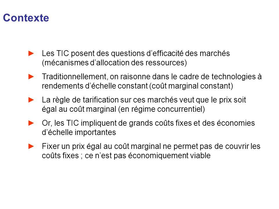 Contexte Les TIC posent des questions defficacité des marchés (mécanismes dallocation des ressources) Traditionnellement, on raisonne dans le cadre de