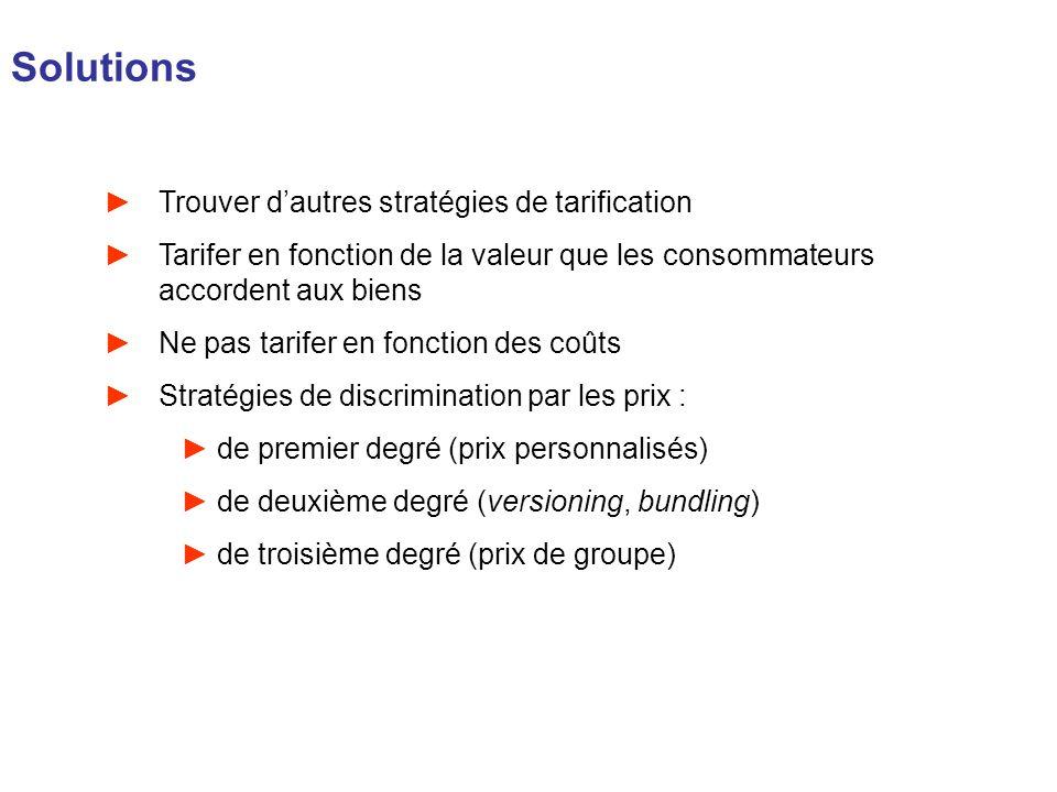 Solutions Trouver dautres stratégies de tarification Tarifer en fonction de la valeur que les consommateurs accordent aux biens Ne pas tarifer en fonc