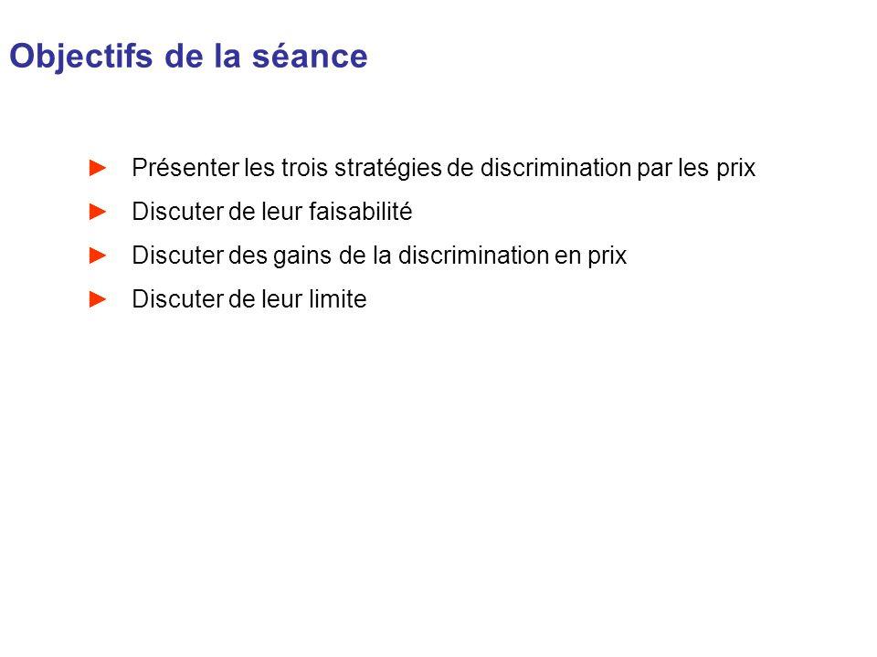 Objectifs de la séance Présenter les trois stratégies de discrimination par les prix Discuter de leur faisabilité Discuter des gains de la discriminat