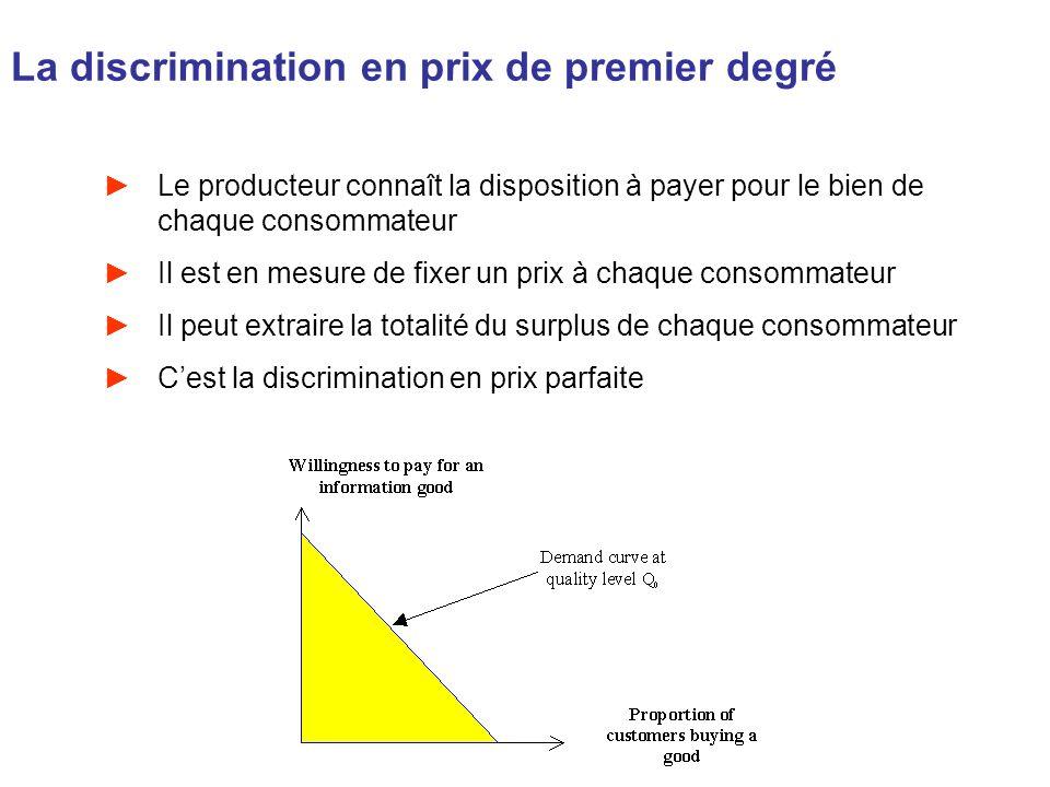 La discrimination en prix de premier degré Le producteur connaît la disposition à payer pour le bien de chaque consommateur Il est en mesure de fixer
