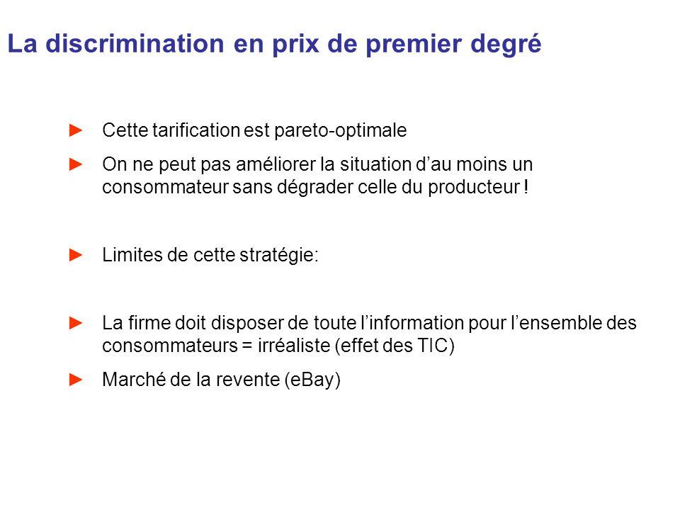 La discrimination en prix de premier degré Cette tarification est pareto-optimale On ne peut pas améliorer la situation dau moins un consommateur sans