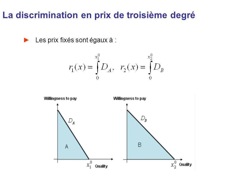 La discrimination en prix de troisième degré Les prix fixés sont égaux à :